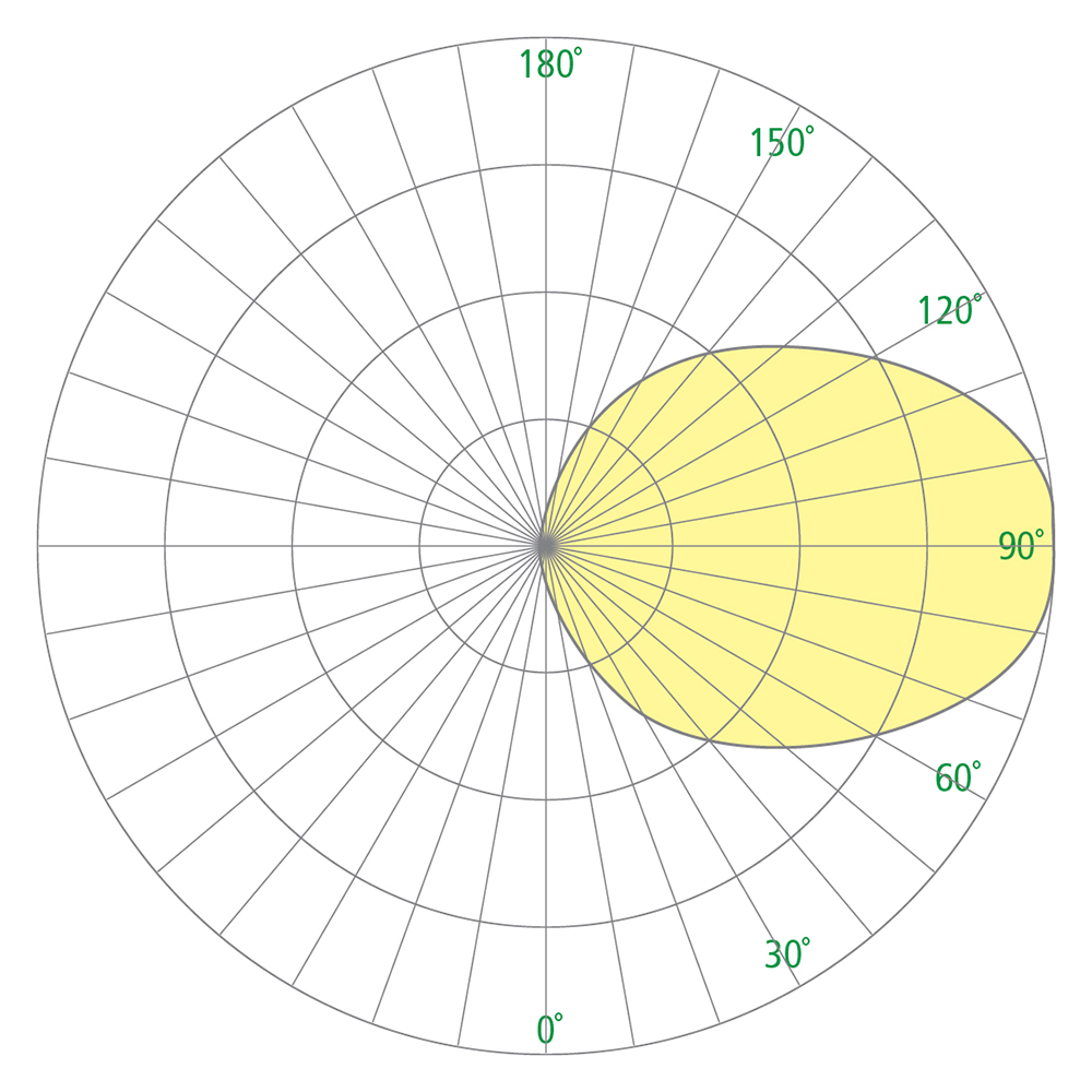 CB1911 Unity Slot_Photometrics