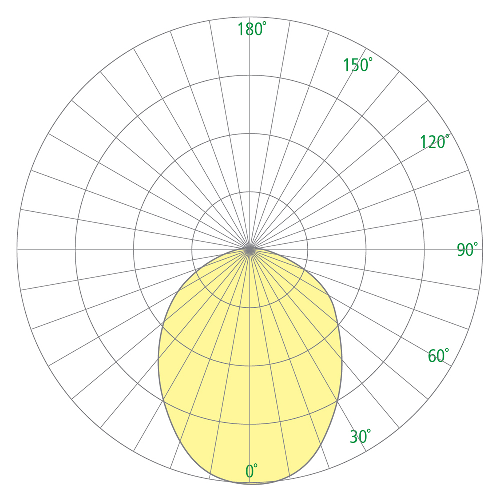 CM1911 Unity Slot_photometrics