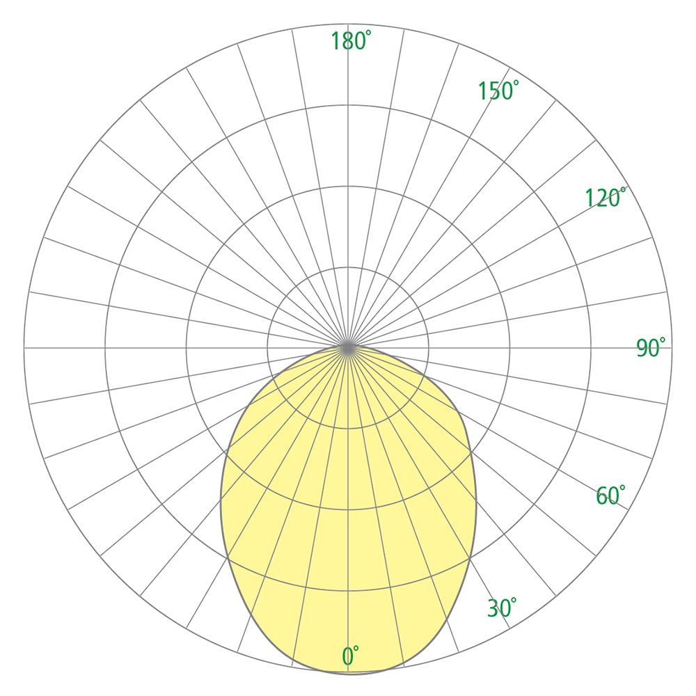 CM1911 Unity Slot_photometrics.