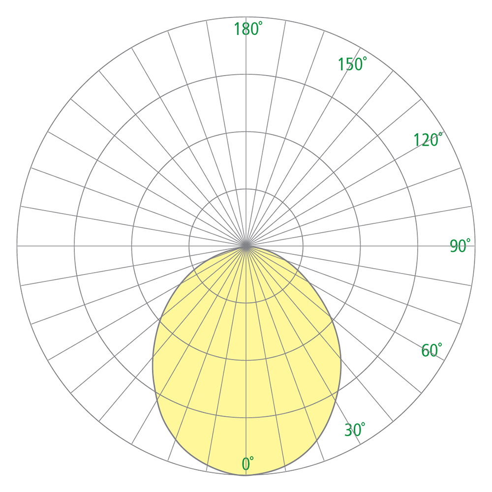 CM2094-Jasper-photometric