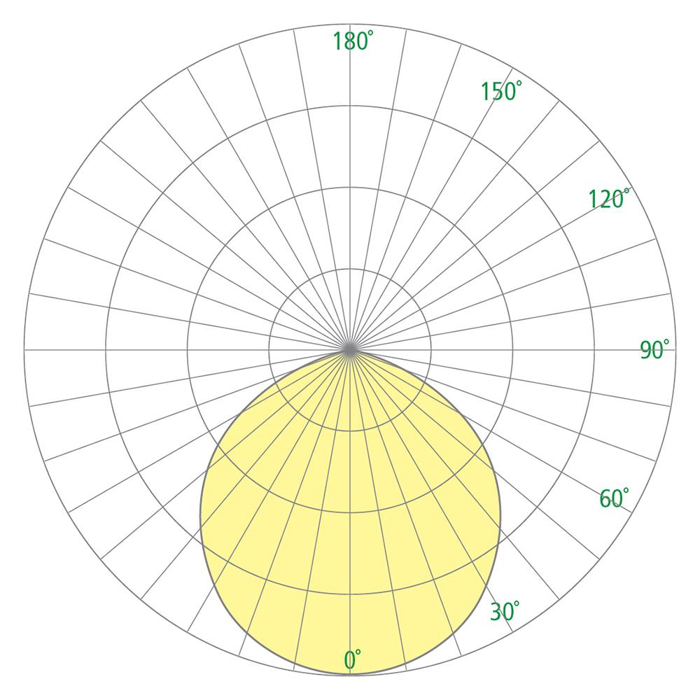 Hellen-CP4410-Photometrics