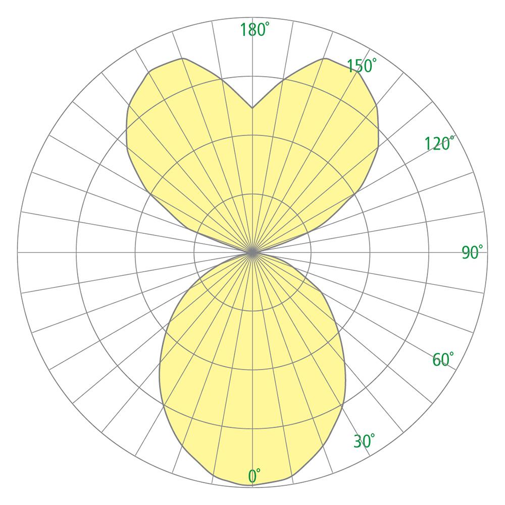 CP2414-W-Linesse-Photometrics