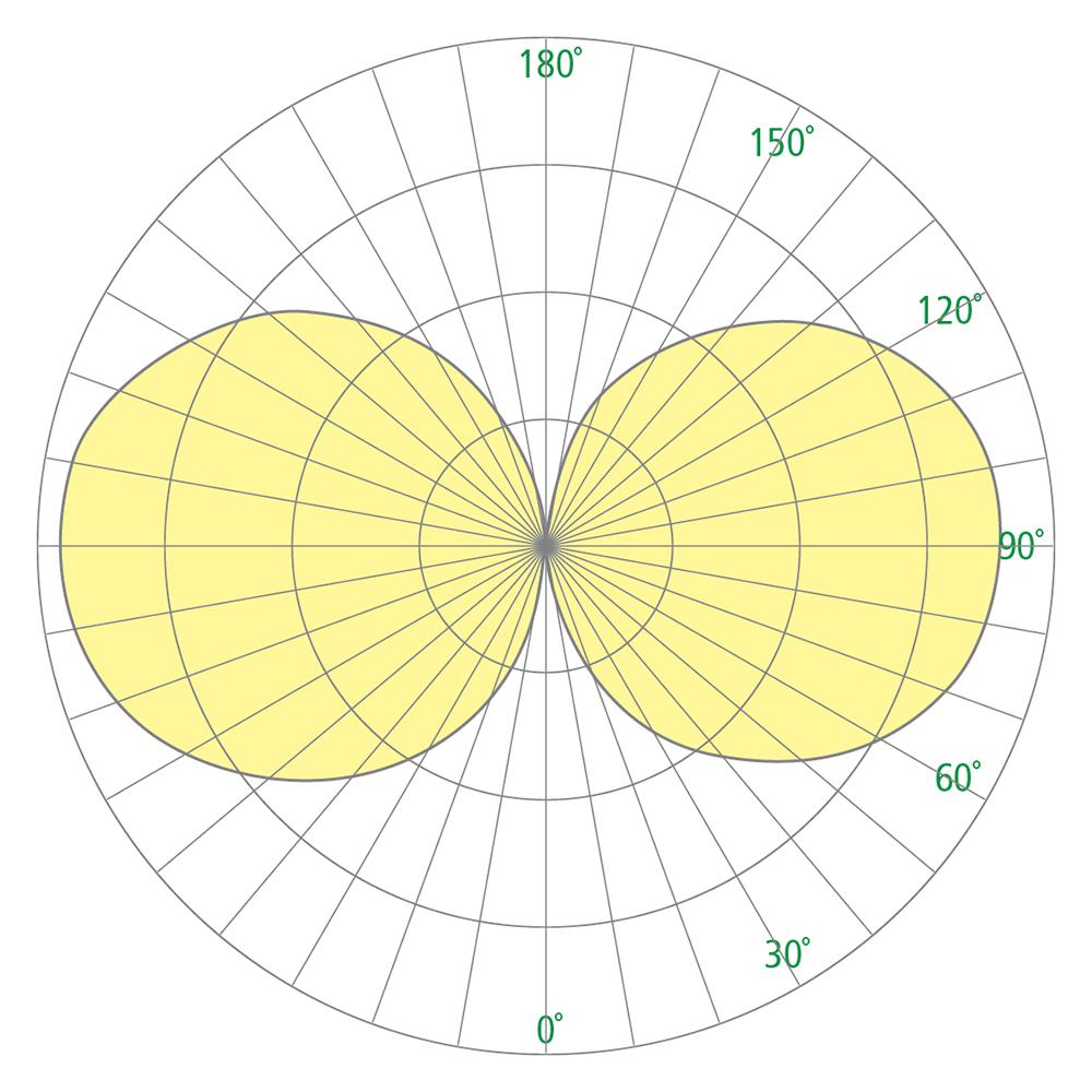Sequence-Mini-CP6000-photometrics