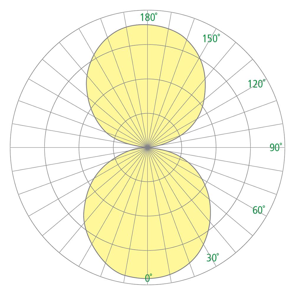 Sequence-Mini-CP6002-photometrics