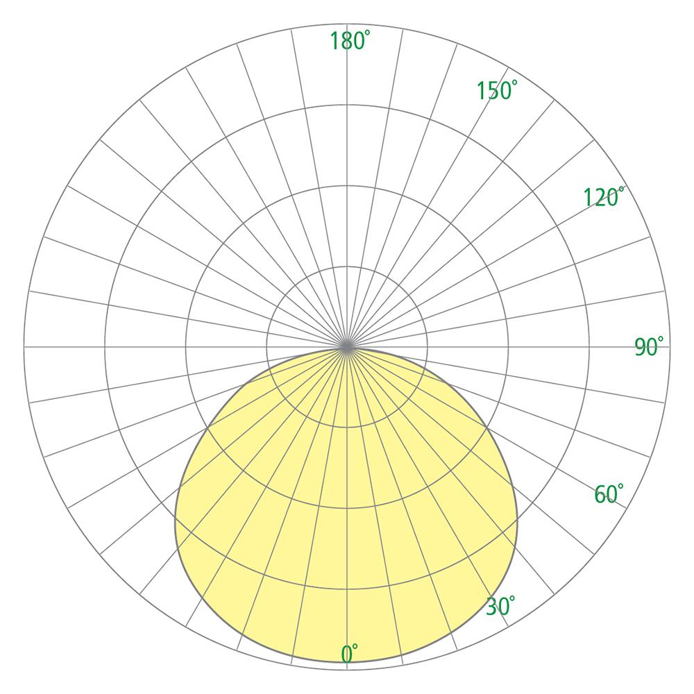 Symmetry-BehavioralHealth-photometric