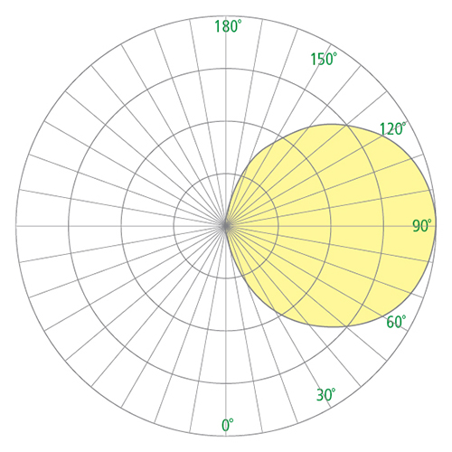 Visage-CV1680-photometric