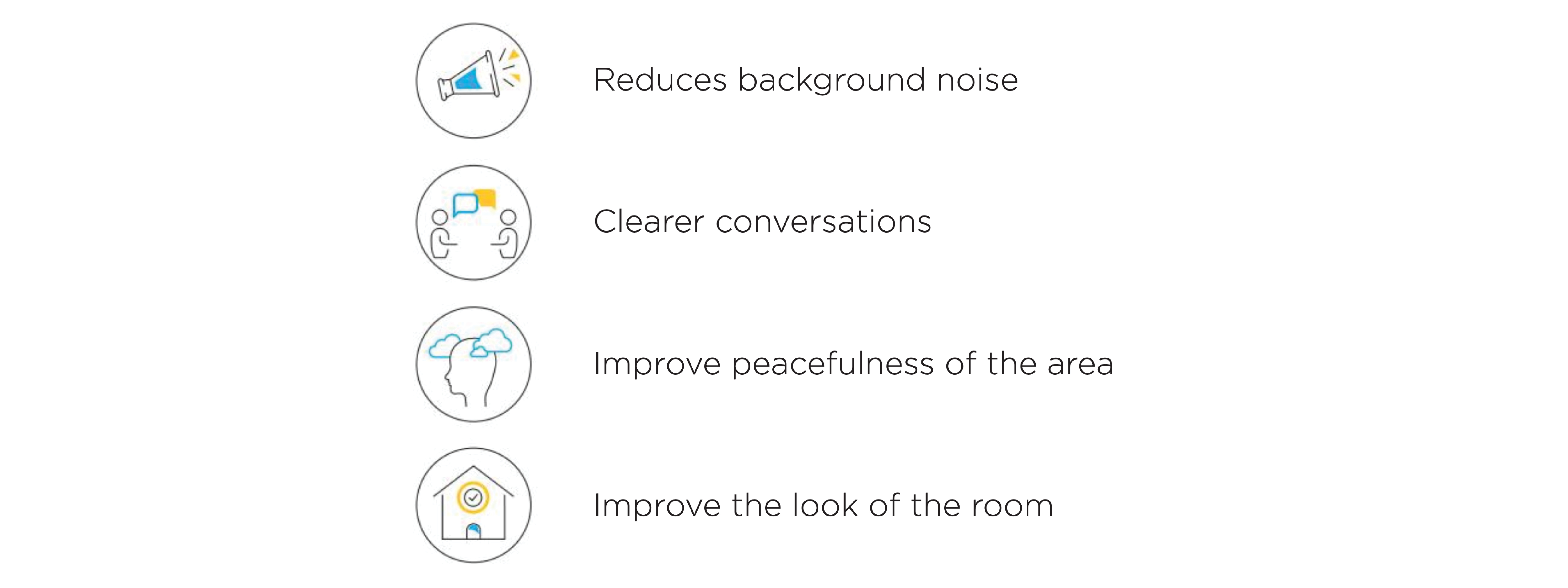 Benefits of acoustic lighting and acoustic felt in interior design.