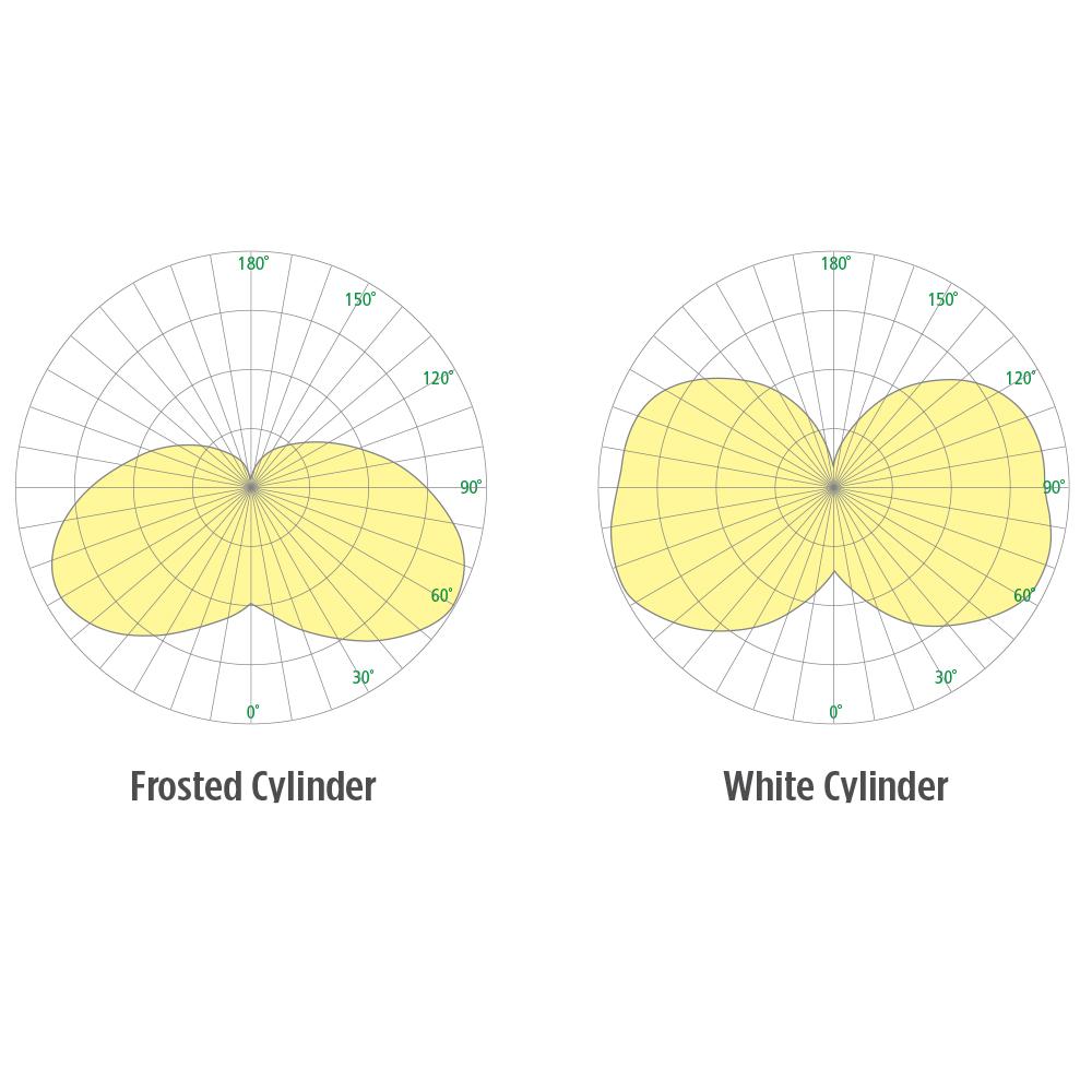 Laterna-OP3630_2_4-photometric