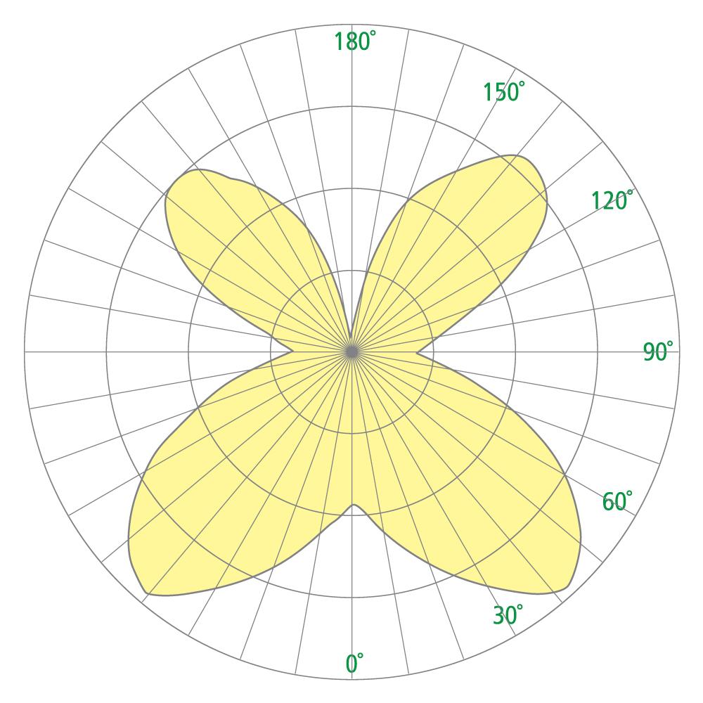 Allegro CP1960 Photometrics