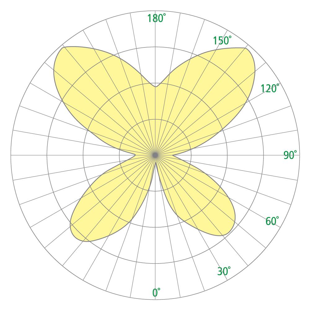Allegro TF1964 Photometrics