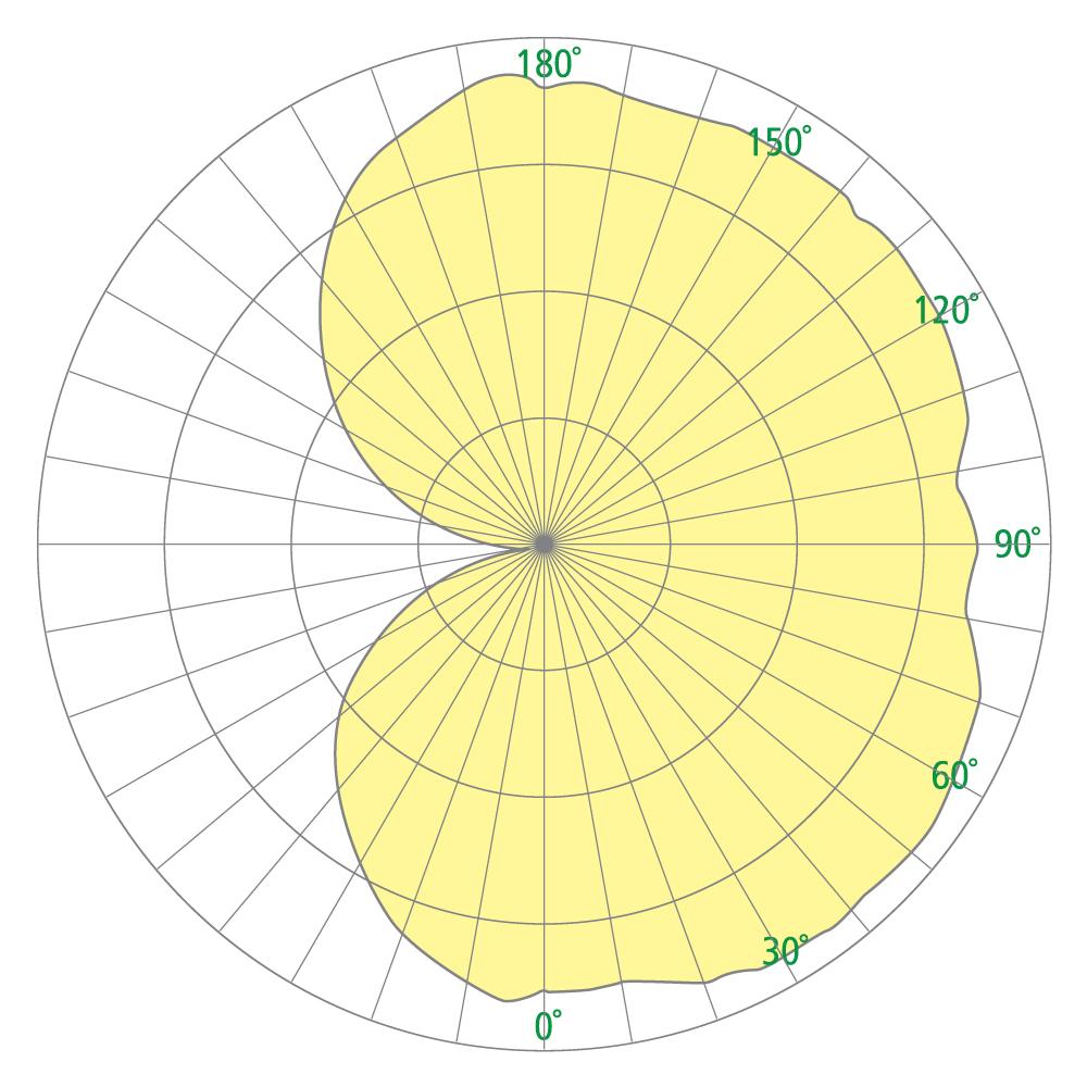 Blush CB5504 Photometrics