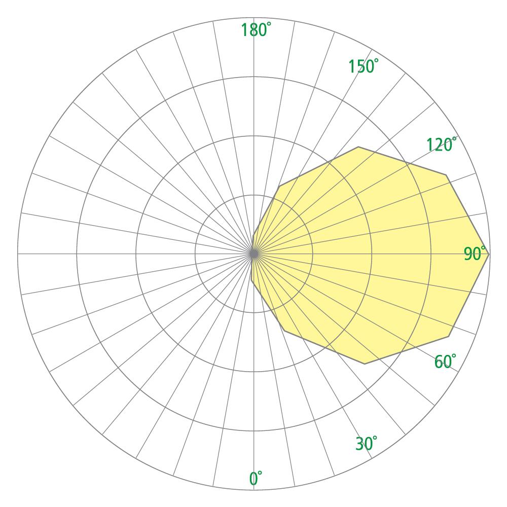 Bowe CB6456 Photometrics