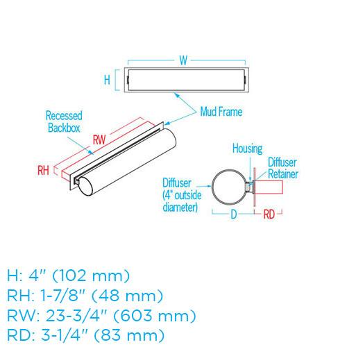 Voila CV4142 ISO