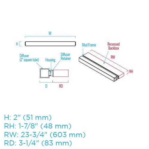 Wand CV4180 ISO