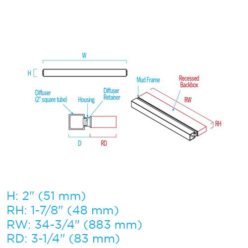 Wand CV4181 ISO