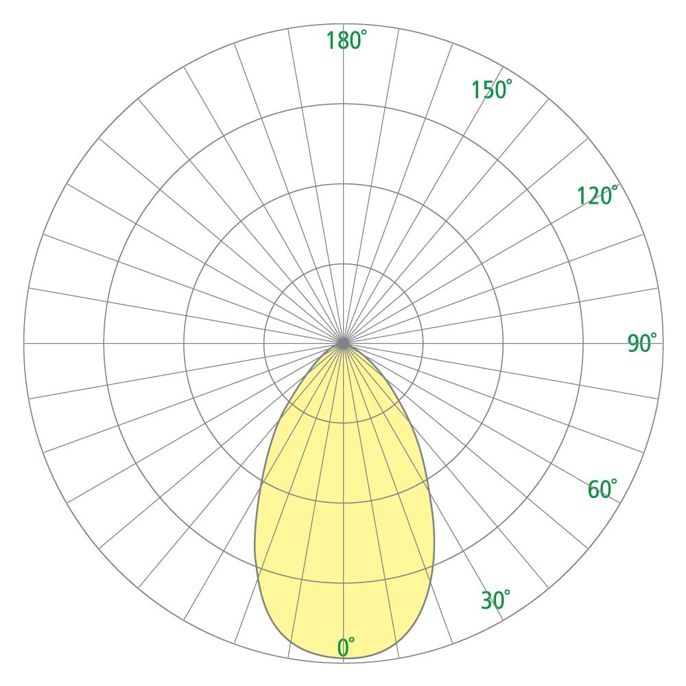 Cade CM2070-W Photometrics