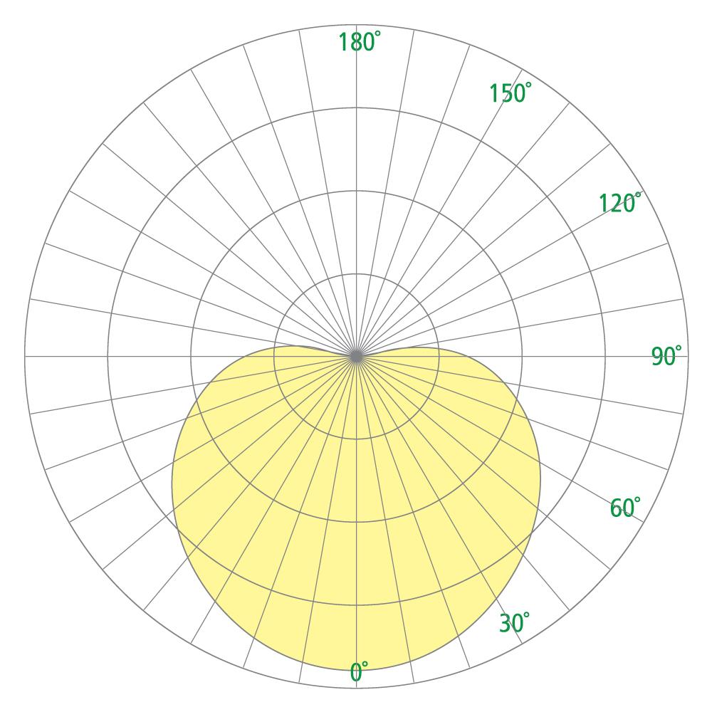Carlton CM1091 Photometrics