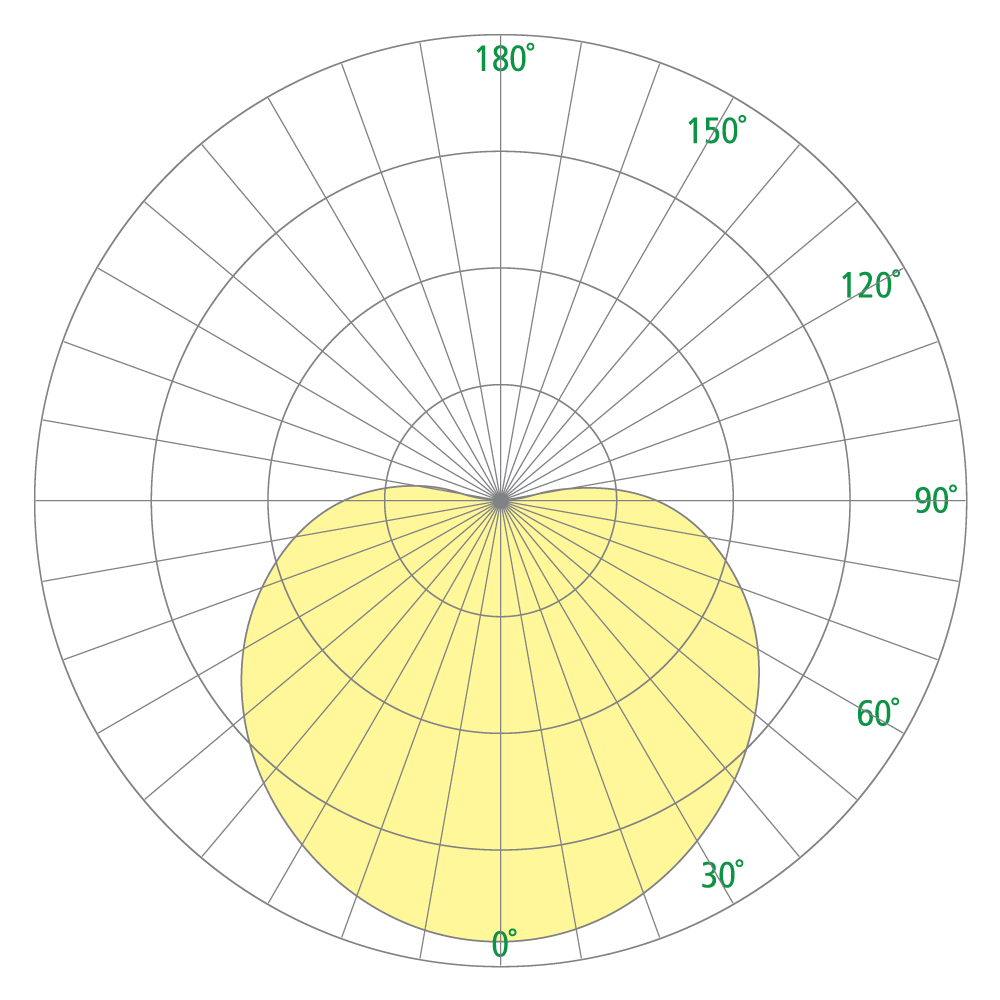 Carlton CM1093 Photometrics