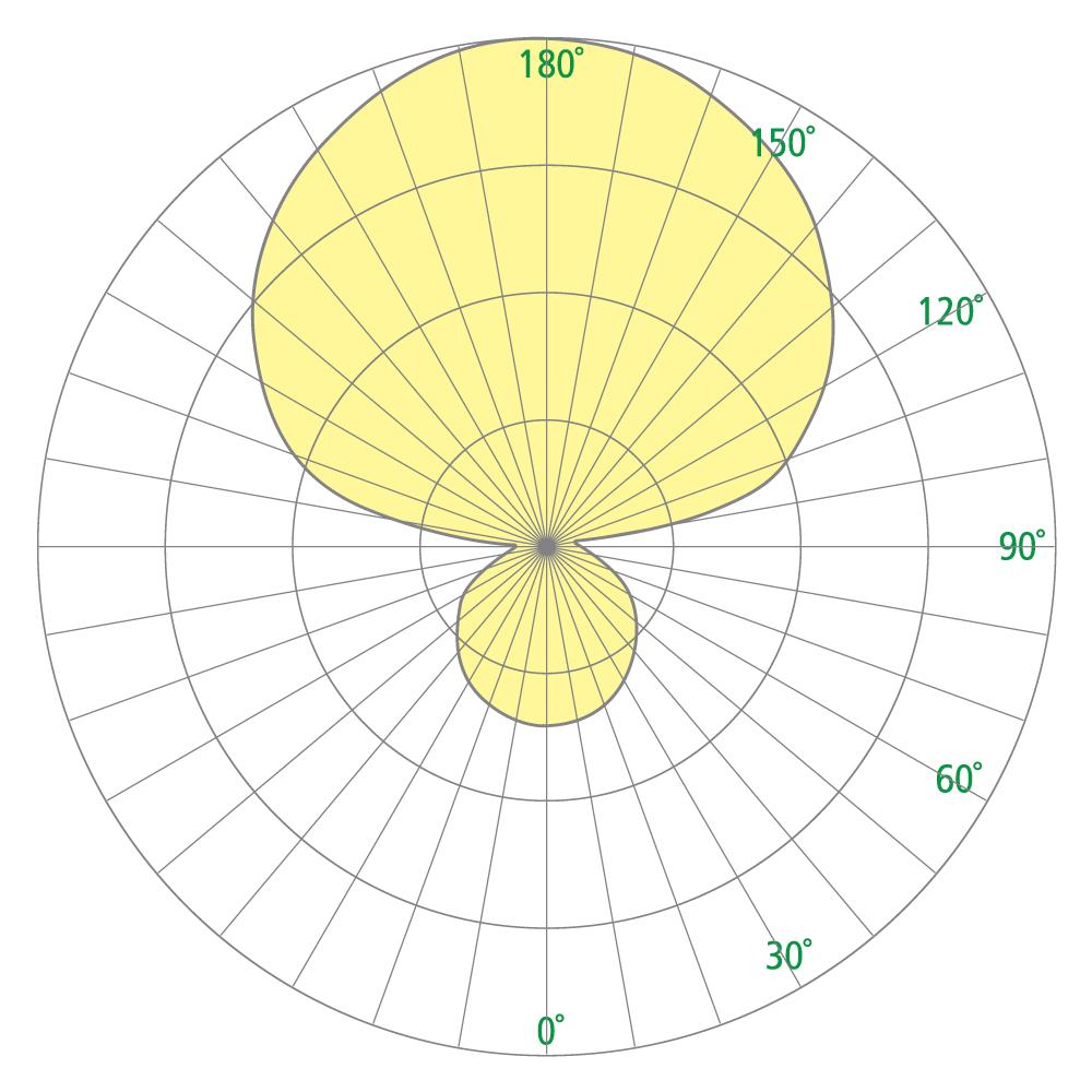 Carlton CP4101 Photometrics