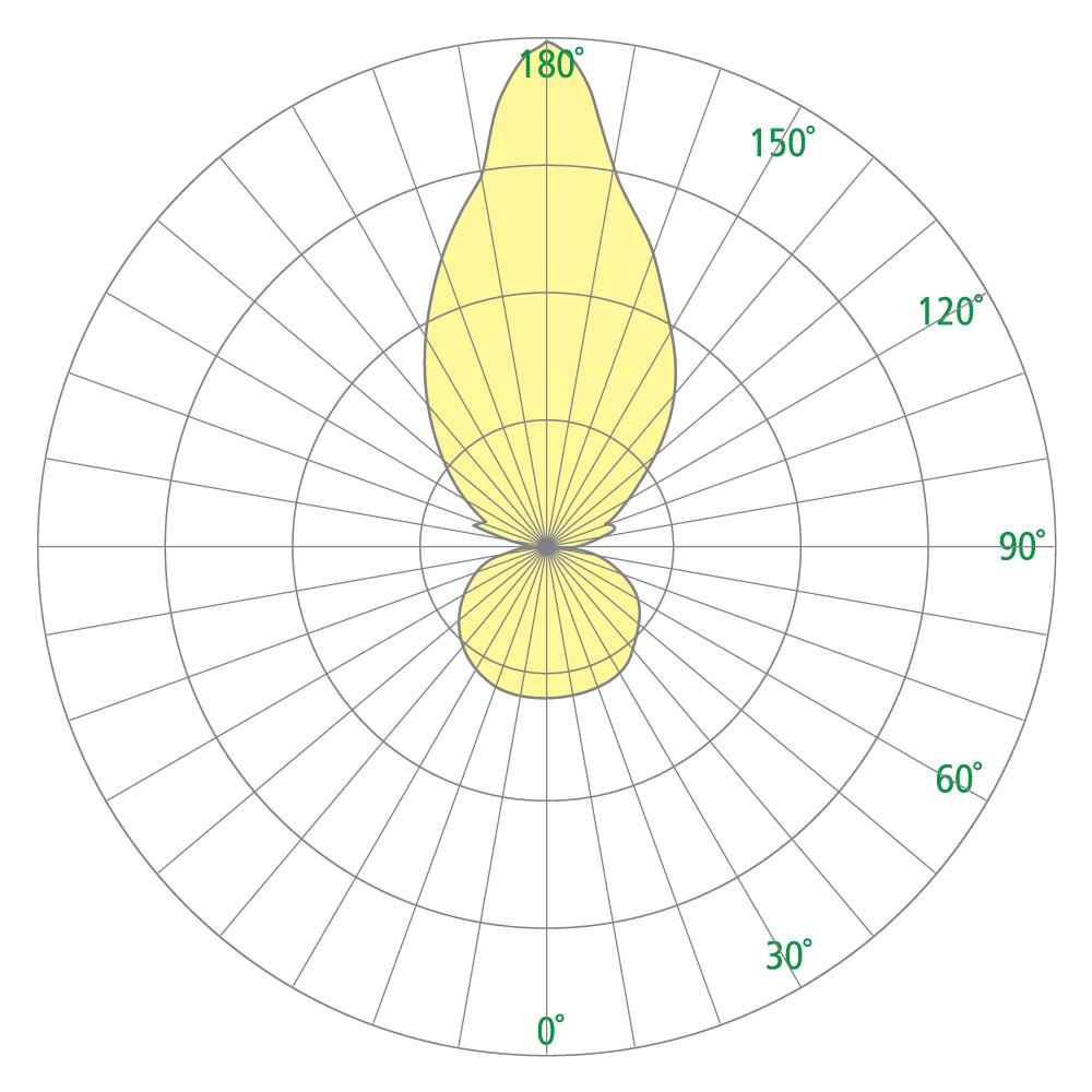 Cosmo CP1325 Photometrics