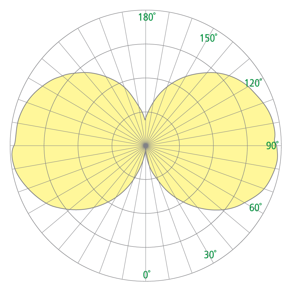 Cylinder CP4343 Photometrics