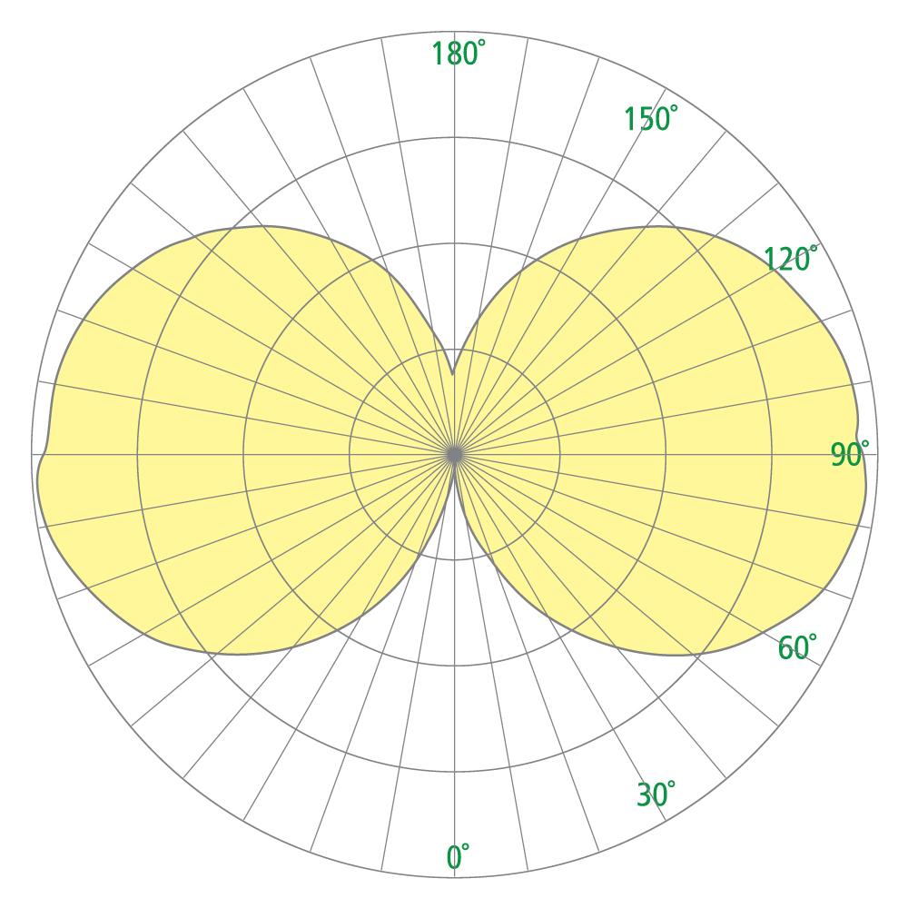 Cylinder CP4345 Photometrics