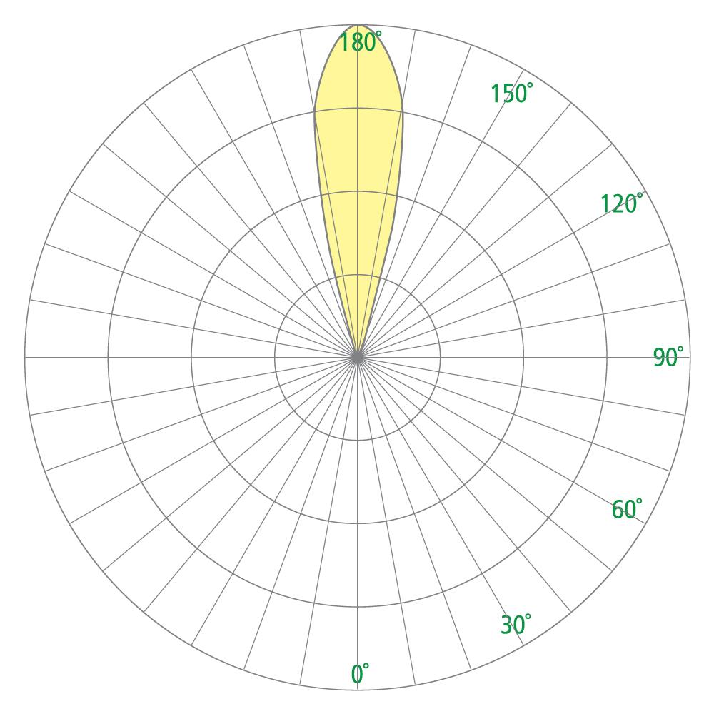 Cypress CB5124 Photometrics