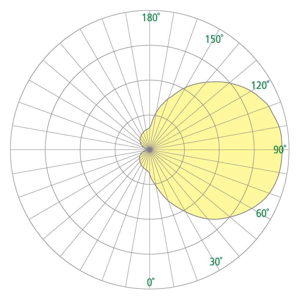 Deck CB1974 Photometrics