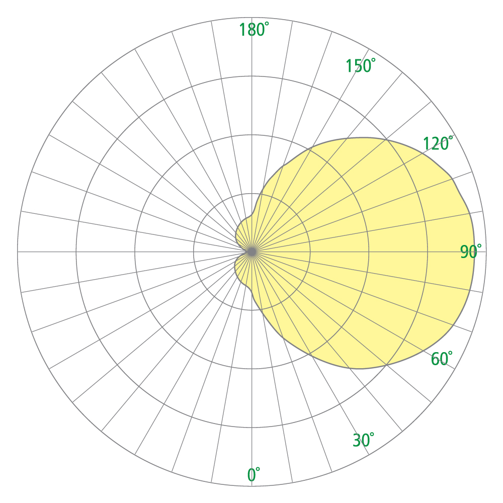 Deck CB1975 Photometrics