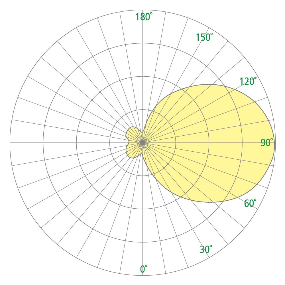 Deck CB1978 Photometrics