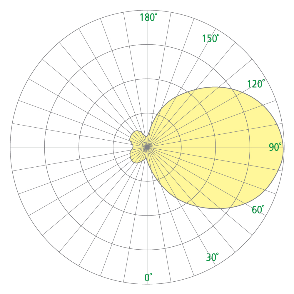 Deck CB1979 Photometrics