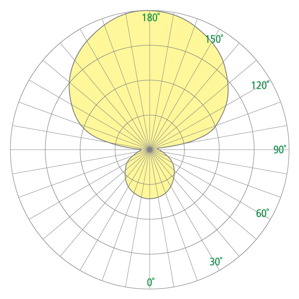 Fairfax CP4271 Photometrics