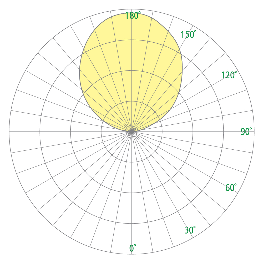 Infinity Performance CP5004 Photometrics