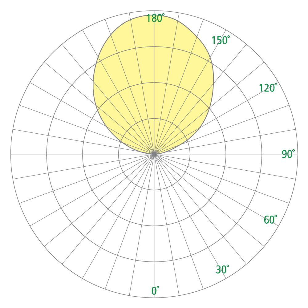 Infinity Performance CP5020 Photometrics
