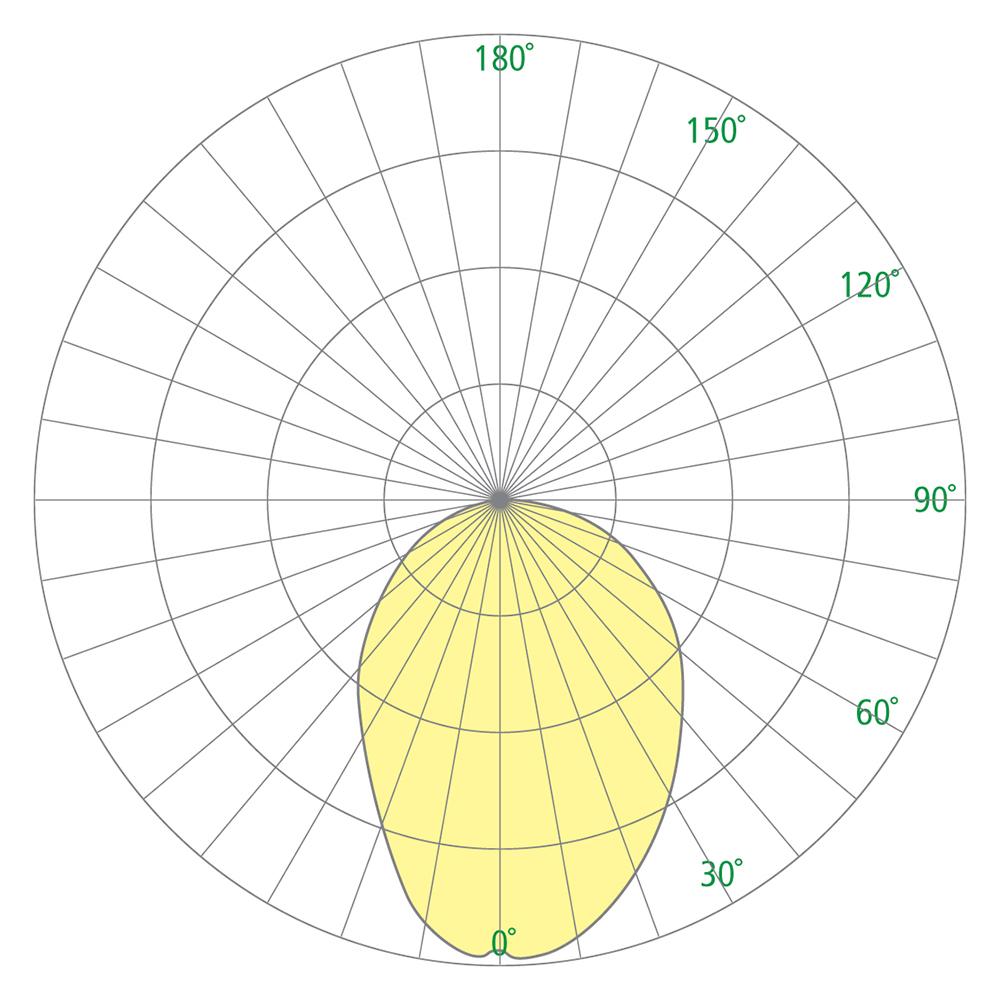 Lenga CM2060-W Photometrics