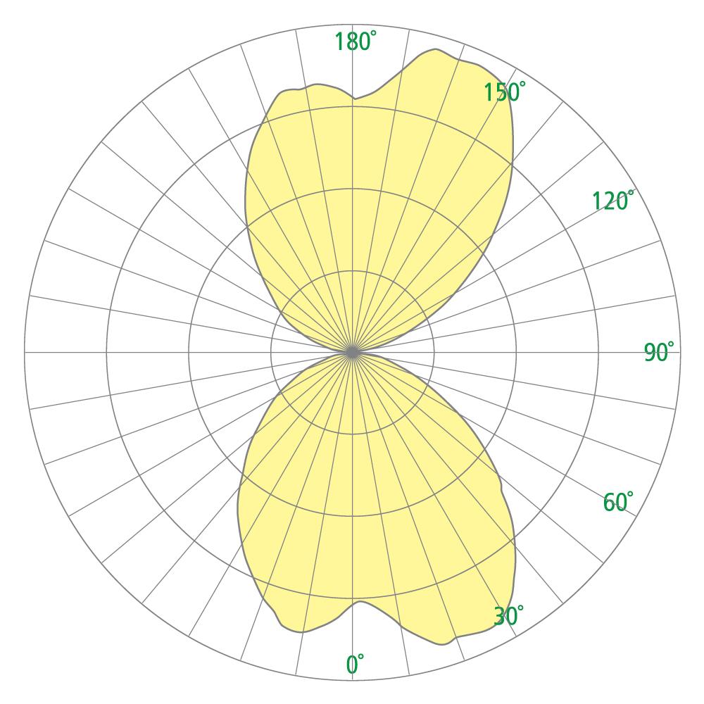 Linear Art Sconce CB3141 Photometrics