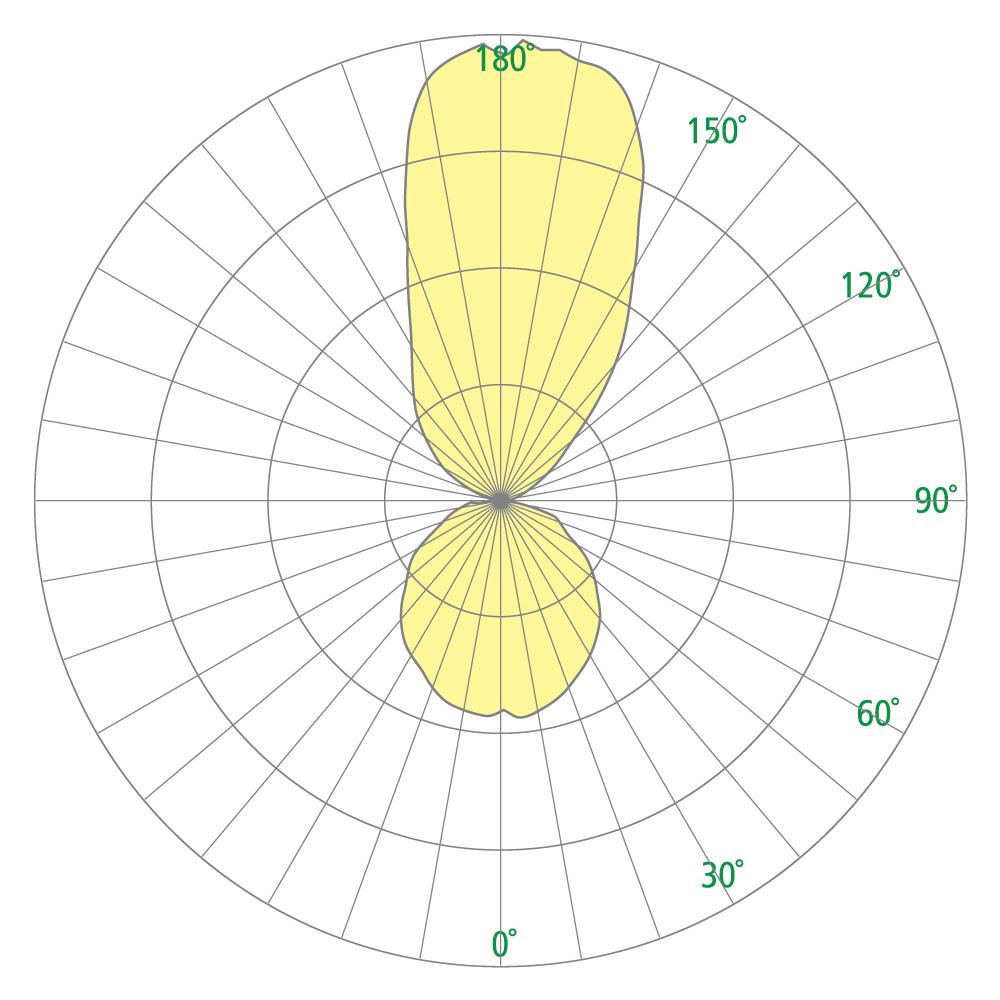 Linear Art Sconce CB3170 Photometrics