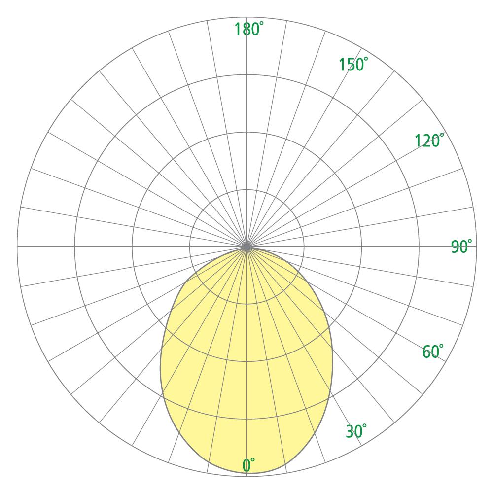 Linesse CM2420-D Photometrics