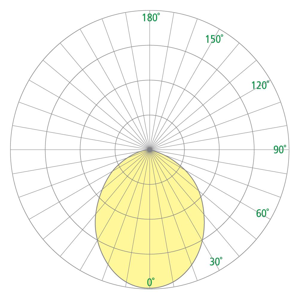 Linesse CP2410-W Photometrics