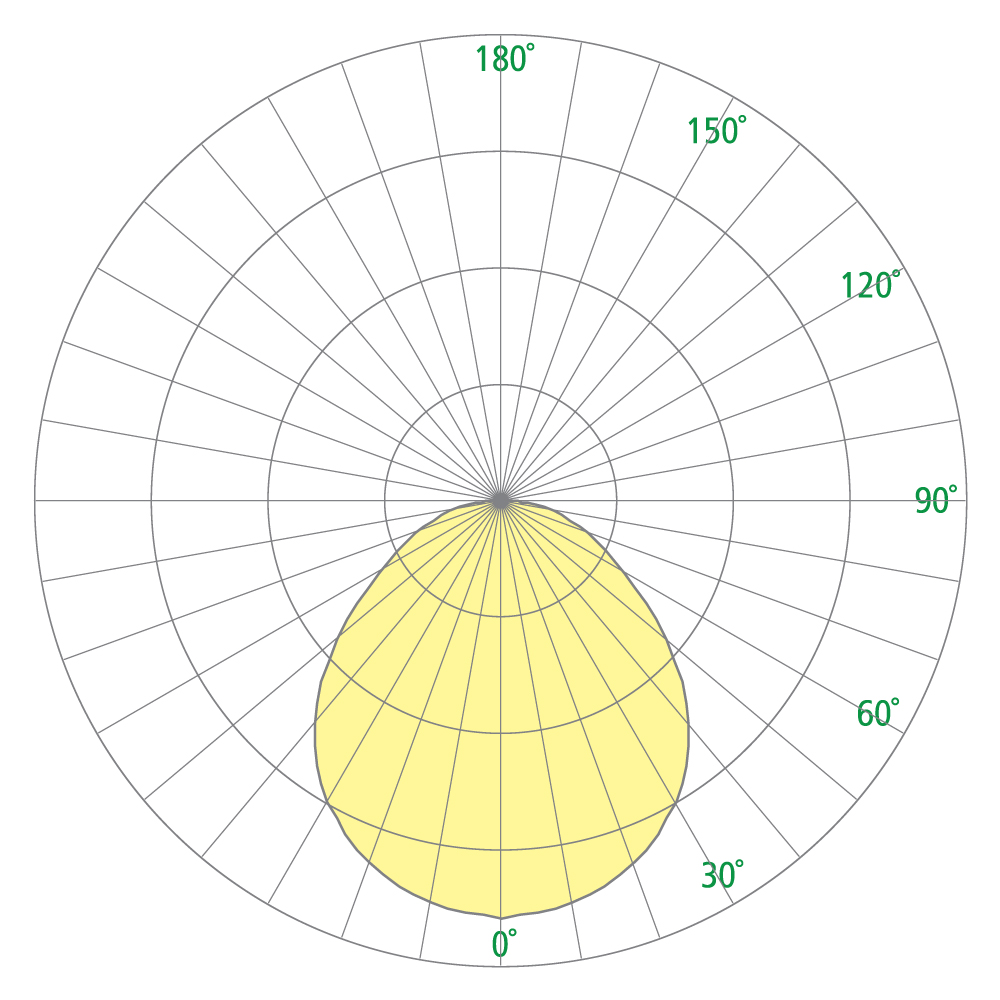 Midbay CP3793 Photometrics