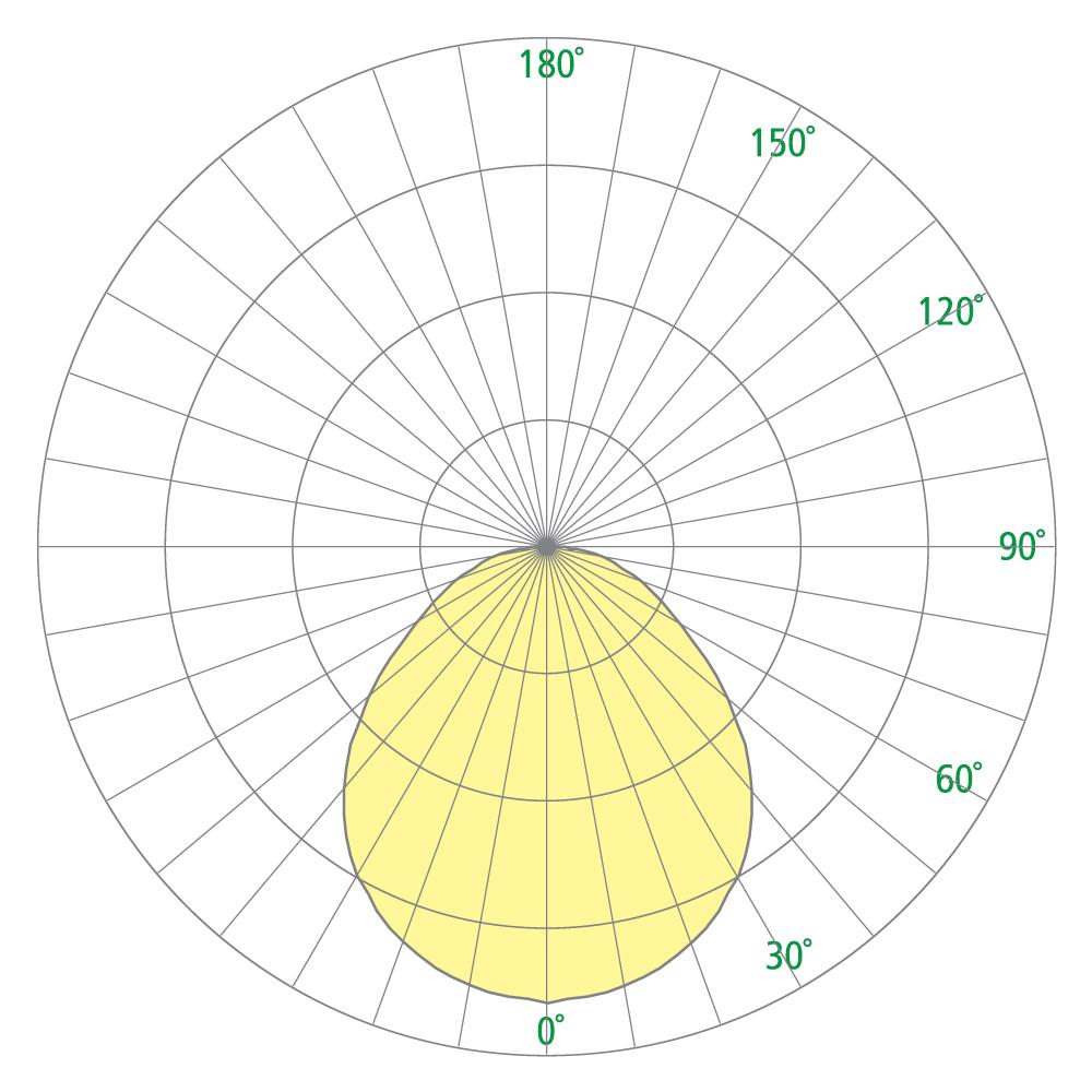 Midbay CP3795 Photometrics
