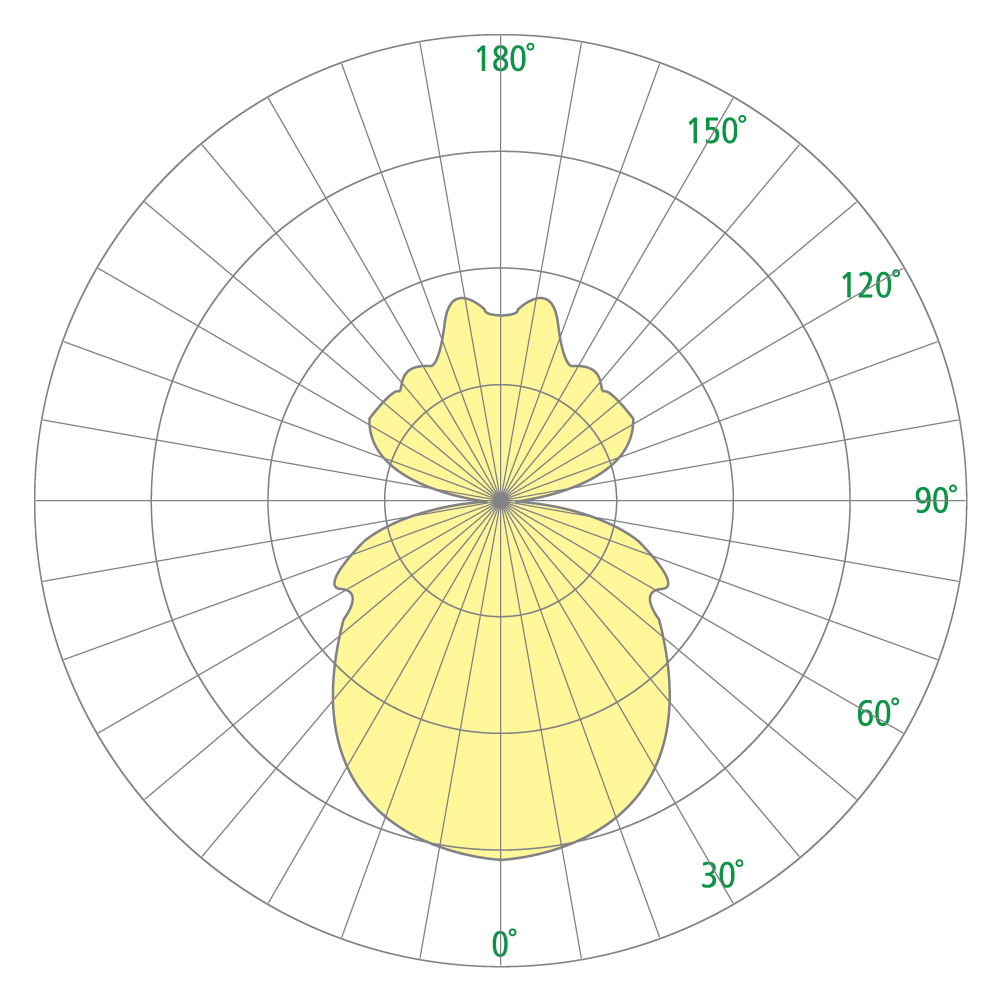 Ovation CM1676 Photometrics
