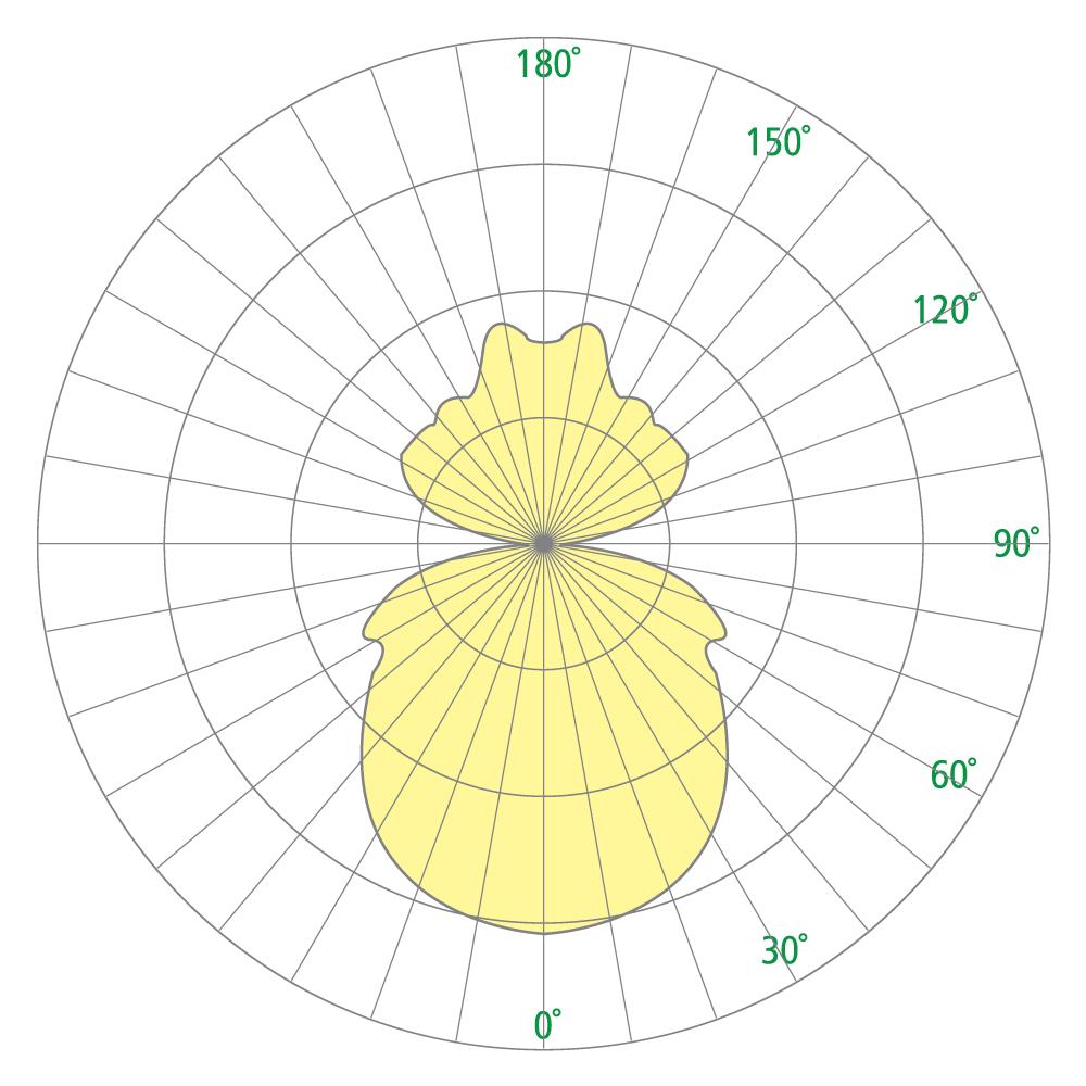 Ovation CM1708 Photometrics