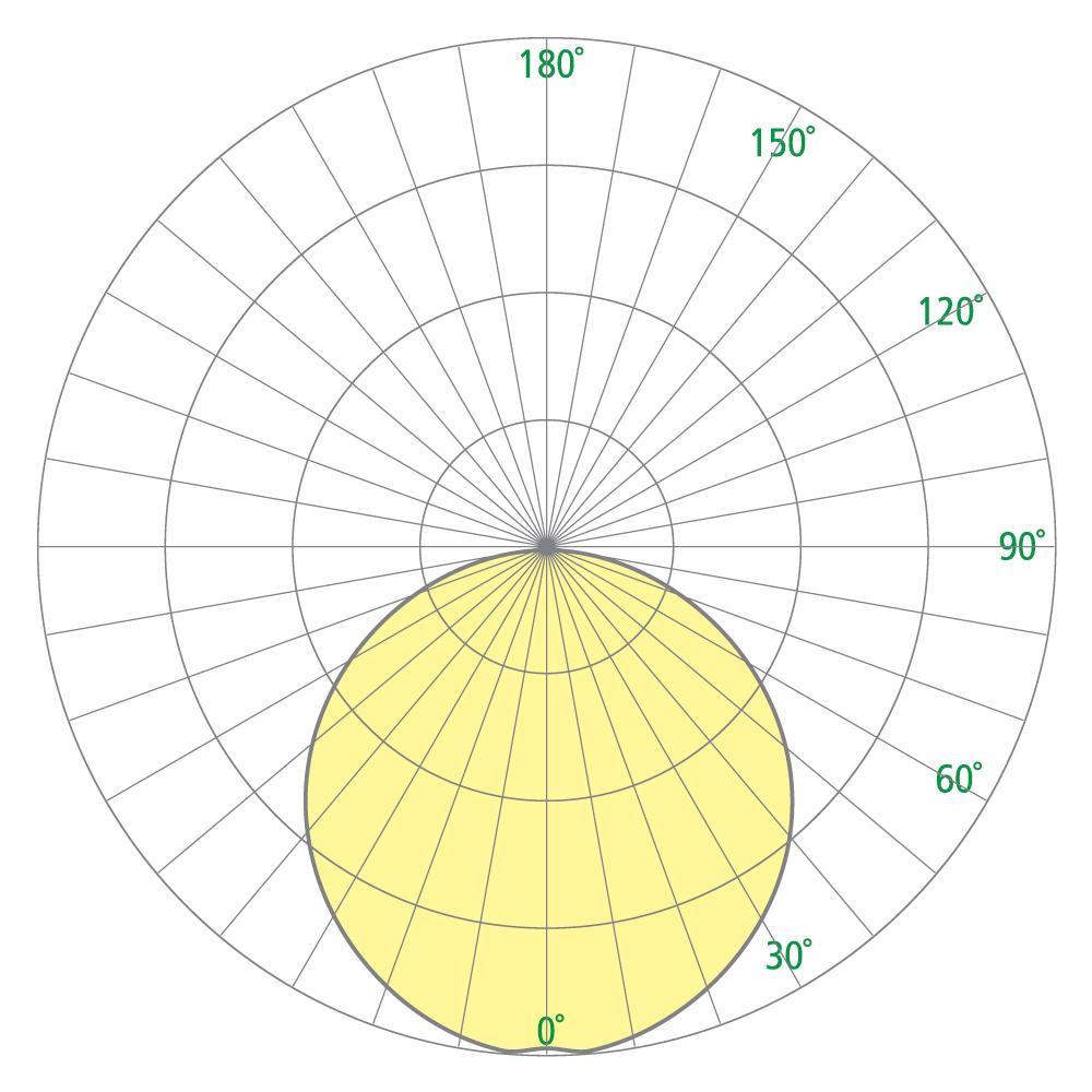 Passage OW2480 Photometrics