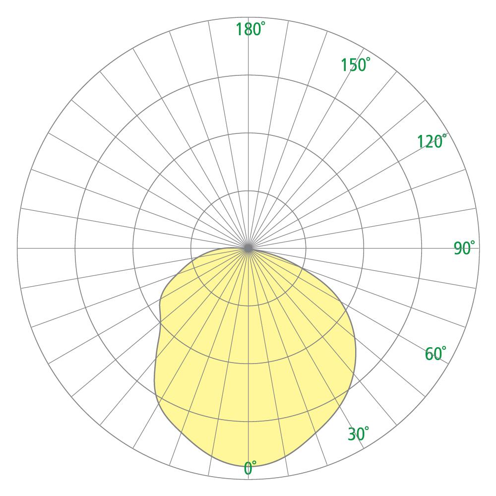 Petal CP5732PSX Photometrics
