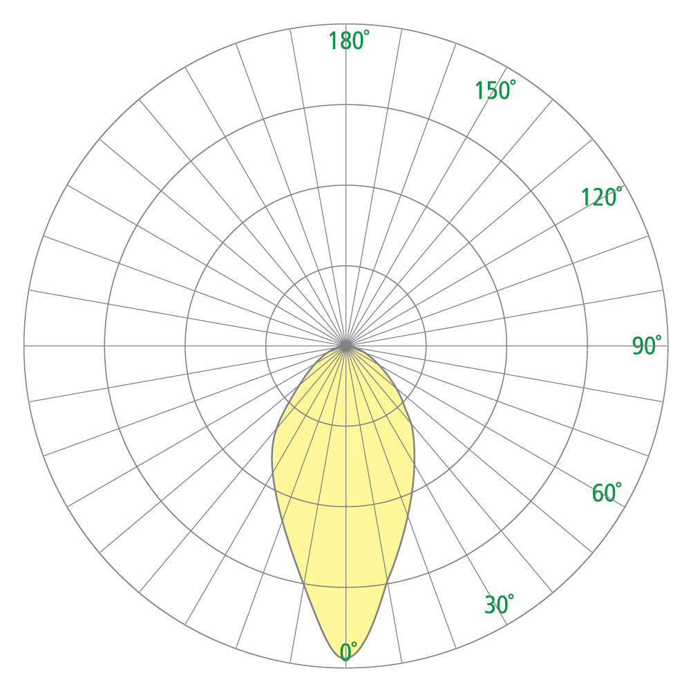 Pla OW2203 Photometrics