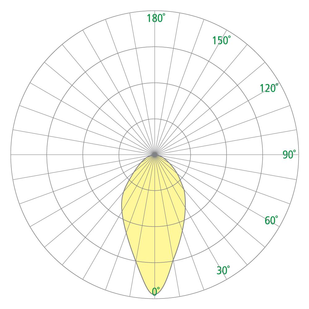Pla OW2209 Photometrics