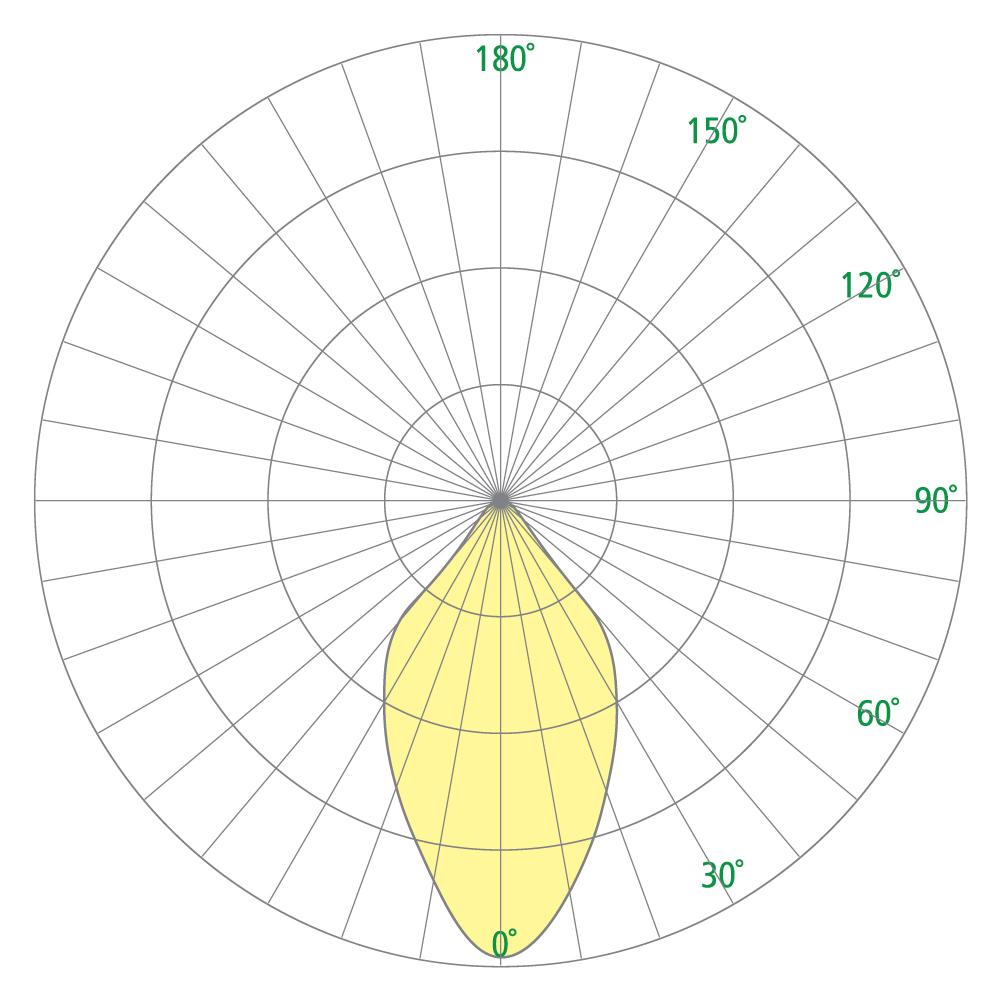 Plural OW2450 Photometrics