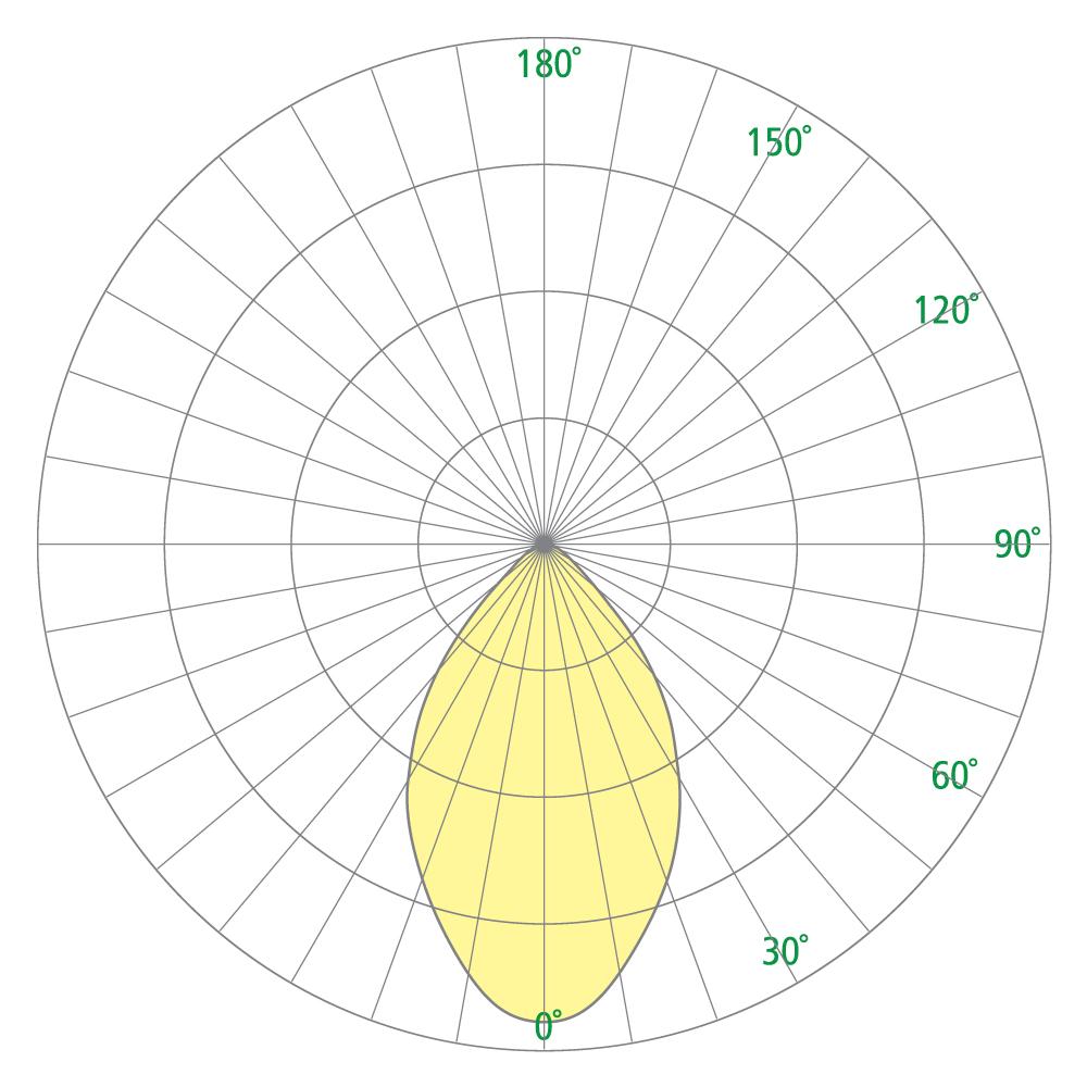 Scope OW2306 Photometrics