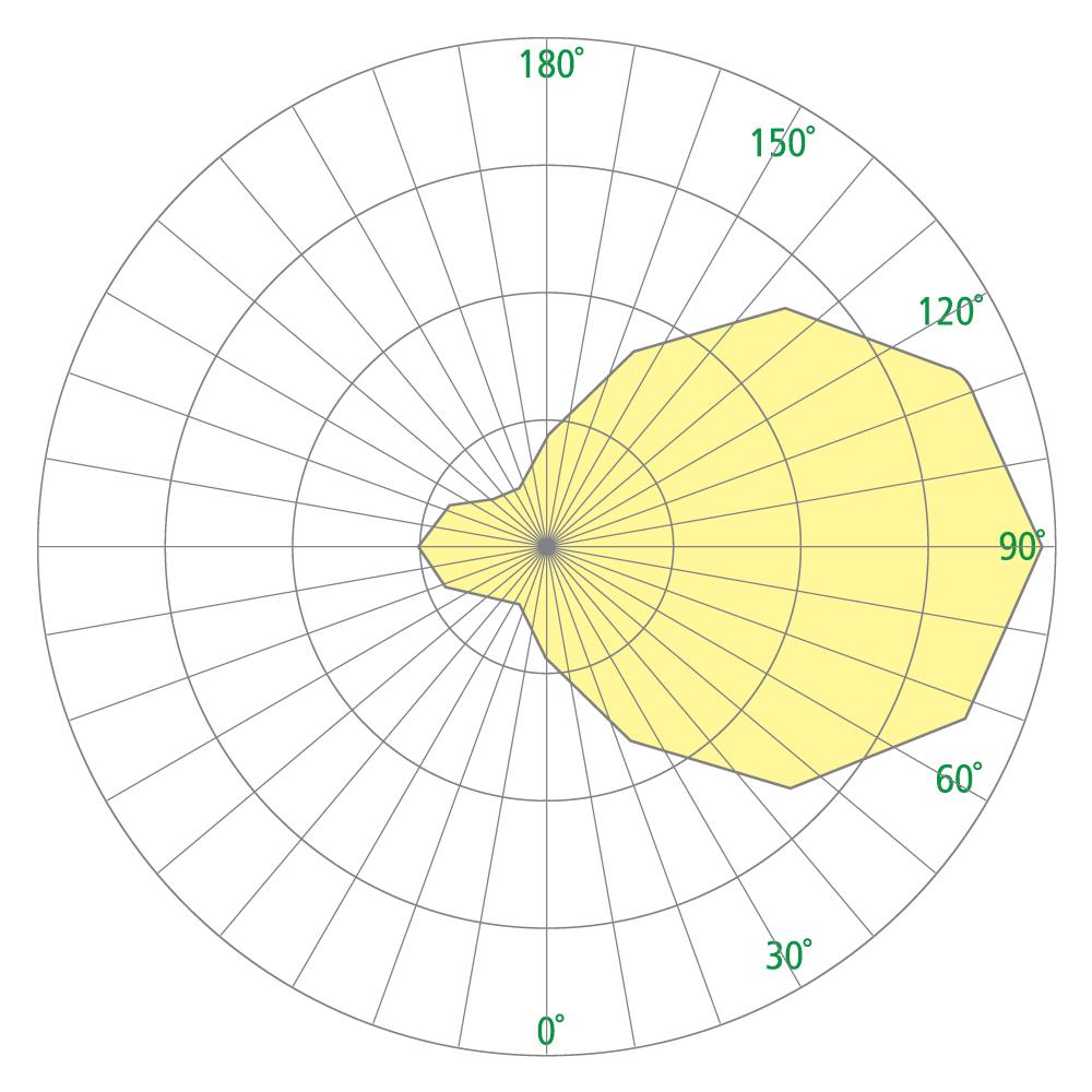 Select CB5126 Photometrics